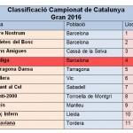 classificació_campionatdecatalunya_grans2016