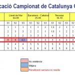 classificació_campionatdecatalunya_gransA2016