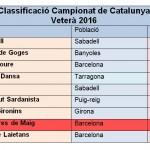 classificació_campionatdecatalunya_veterans2016