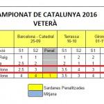 classificació_campionatdecatalunya_veteransB2016