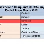 classificació_puntslliures_grans2016